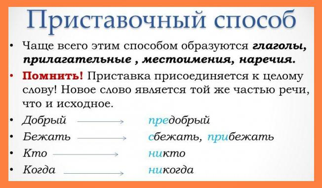 Способы образования сложных слов в русском языке