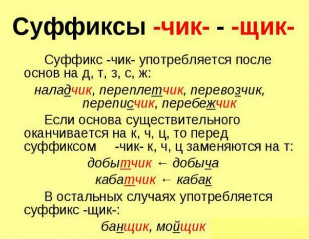 Буквы ч щ в суффиксе чик щик