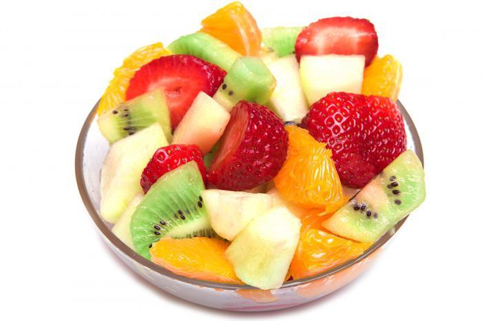 рецепт с фото фруктового салата