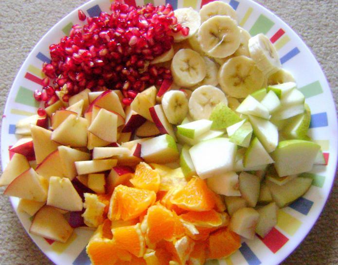 рецепты фруктовых салатов с фото