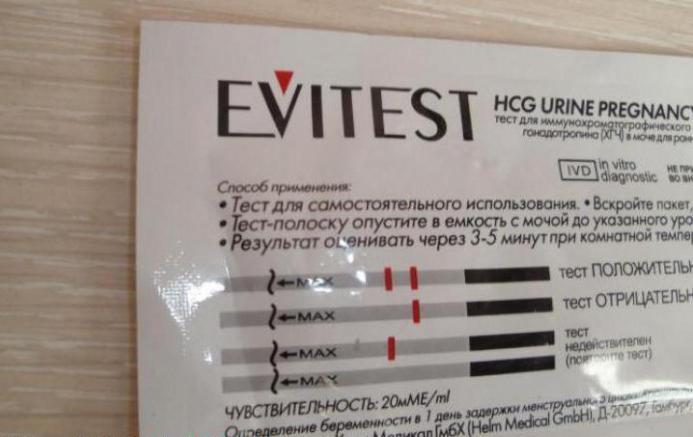 виде тест инструкция картинки коренные турки-киприоты могут