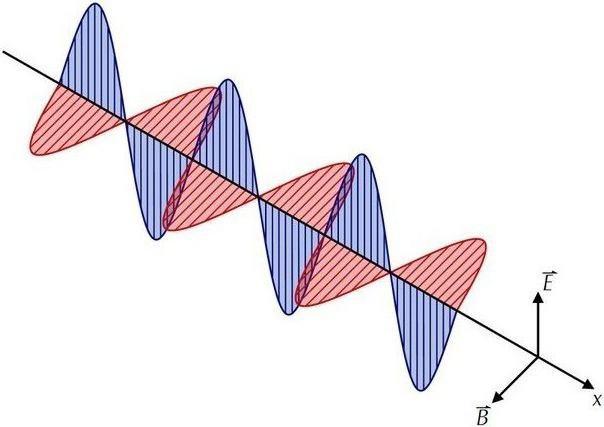 распространение радиоволн в различных диапазонах