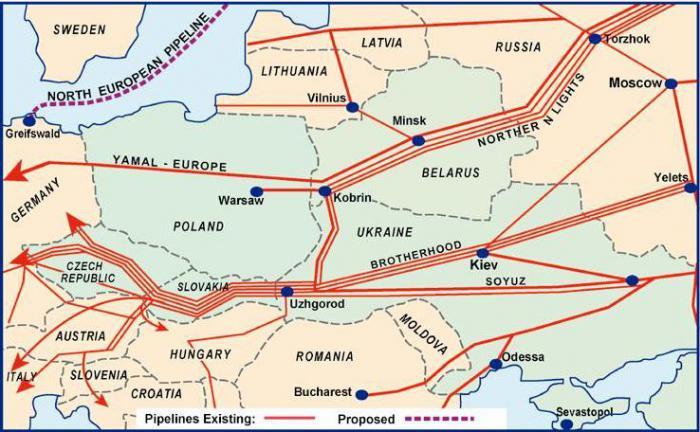 российский газопровод через Украину