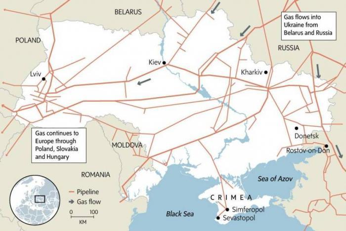 газопровода через Украину