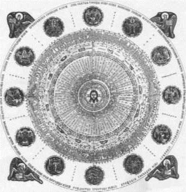 юлианский и григорианский календари