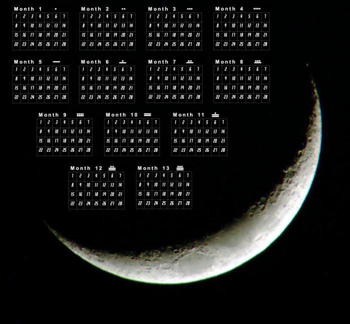 юлианский и григорианский календари разница