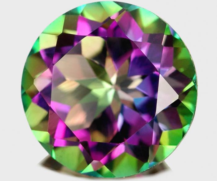является ли топаз драгоценным камнем