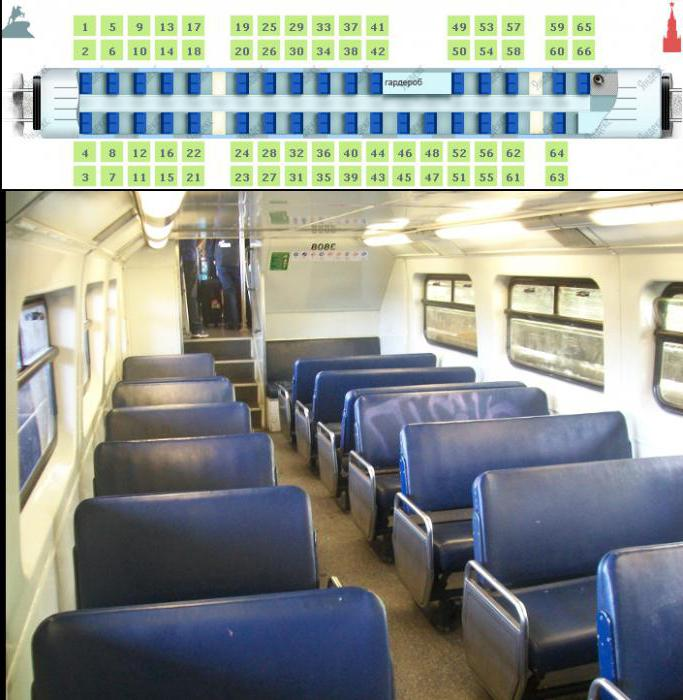 ржд схема мест в вагоне