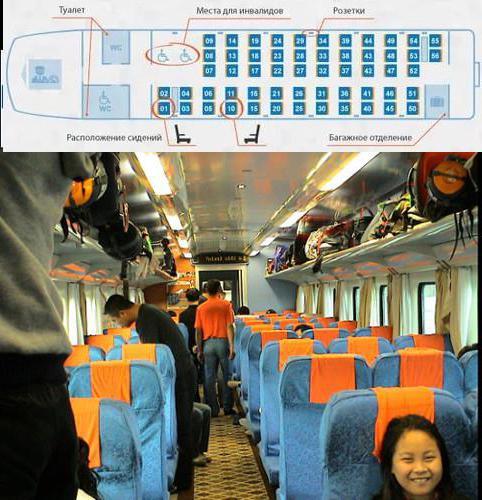 схема мест сидячего вагона ржд
