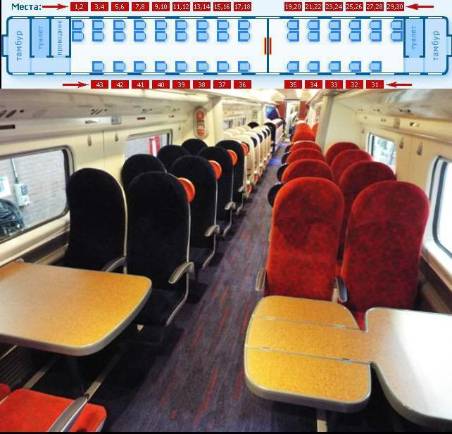 схема сидячего вагона 3с ржд