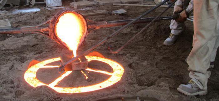 сталь получают из чугуна