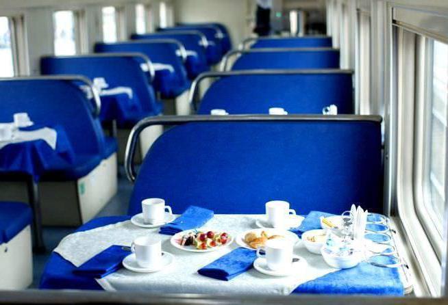 двухэтажный поезд москва санкт петербург отзывы пассажиров