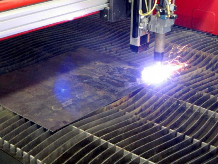 станки для плазменной резки металла