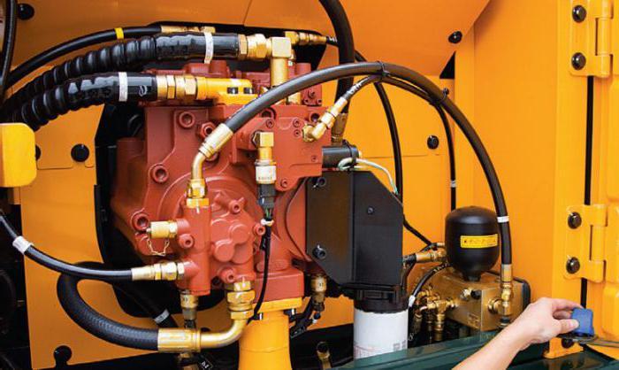 гидравлические системы отопления