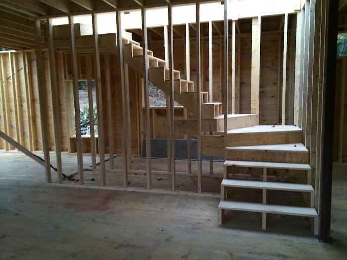 длина и высота ступеней лестницы
