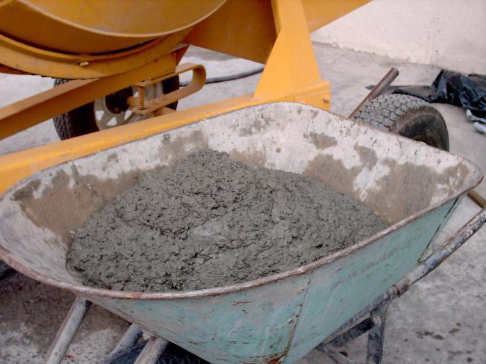 какая пропорция бетона для отмостки