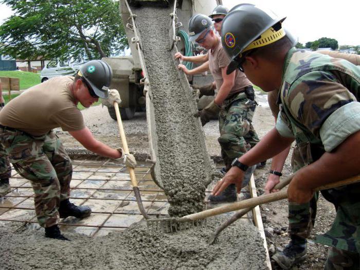 приготовление бетона для отмостки пропорции