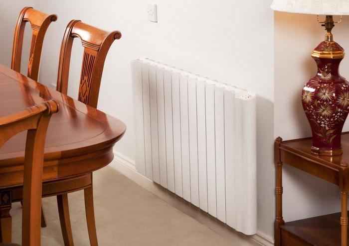 Биметаллические радиаторы отопления технические характеристики размеры