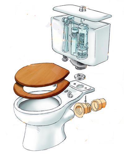 Подсоединение унитаза к канализации