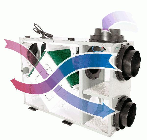 Приточно вытяжная вентиляция с рекуперацией тепла