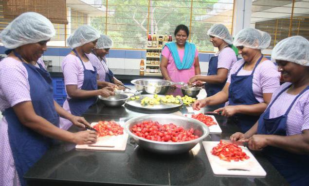 role of food processing industry for 84 chapter no 03: role and importance of food-processing industries introduction definition of food processing fruits and vegetable in india need of food processing industry.