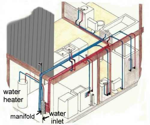 автономное водоснабжение частного дома схема