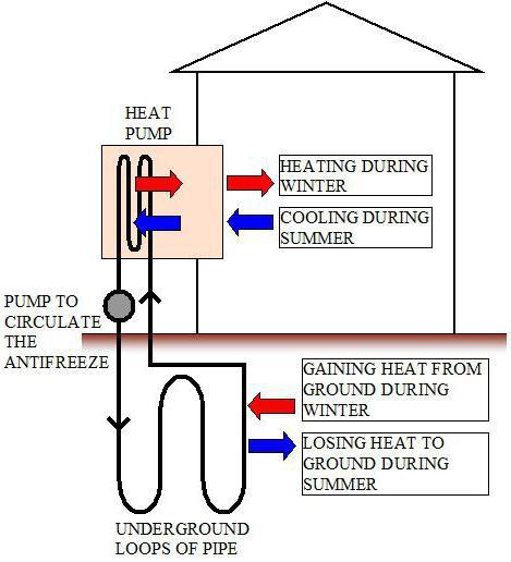 Как установить циркуляционный насос в систему отопления