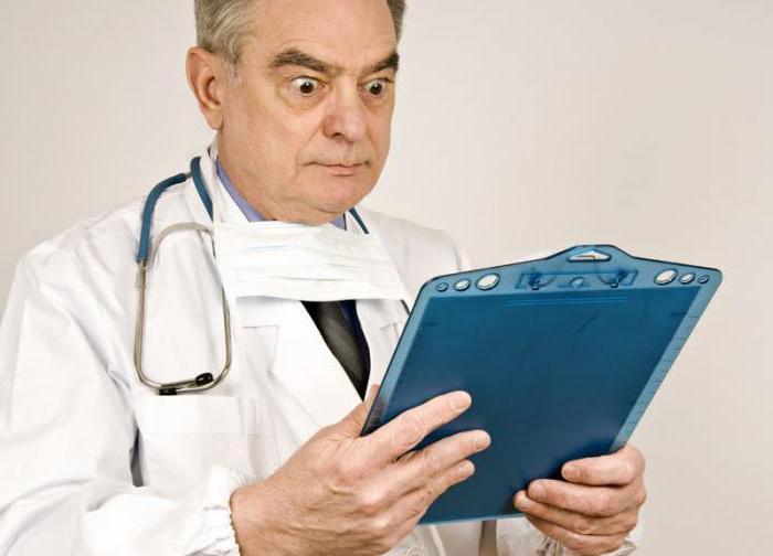 жалоба главному врачу образец