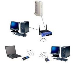 Оборудование для беспроводной сети