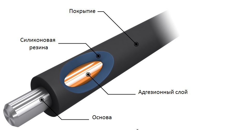Magnetic shaft device
