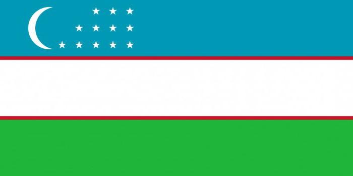 ввп узбекистана по годам