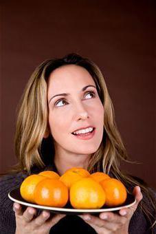 мандариновая диета для похудения отзывы
