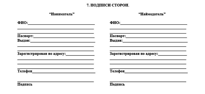 Signatures of the parties