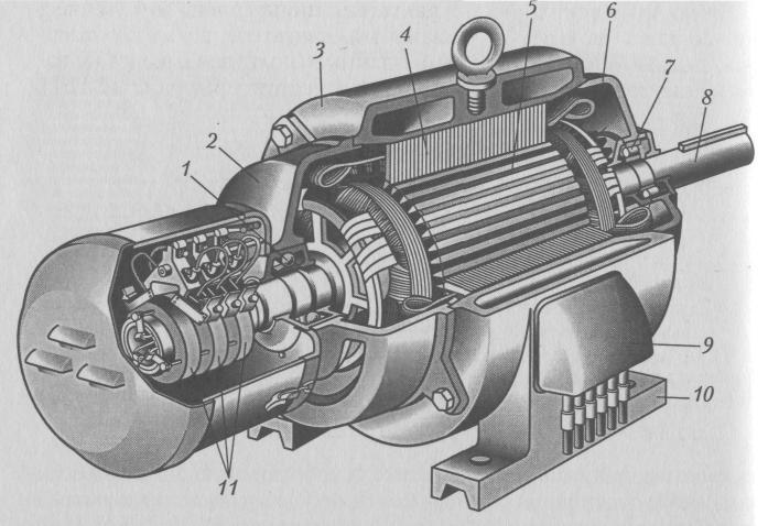 Рисунок асинхронной машины с фазным ротором.