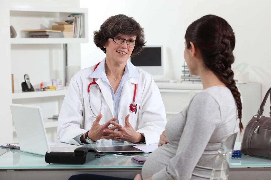 Молочница у женщин после родов симптомы лечение