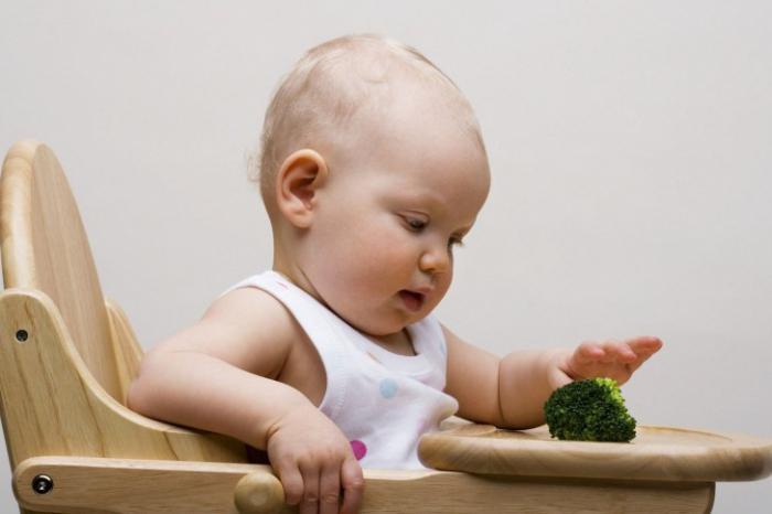 рецепты для годовалых малышей