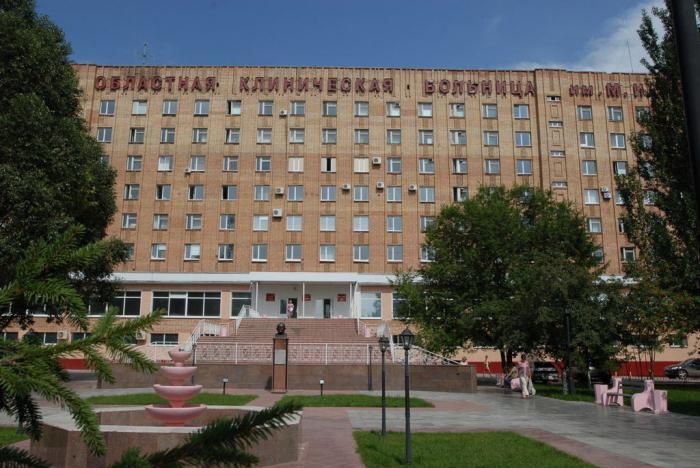 Психиатрическая больница на игрени телефон