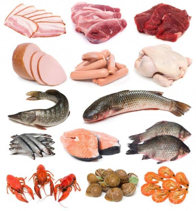 перечень продуктов снижающих холестерин