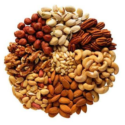 какие продукты содержат клетчатку для похудения