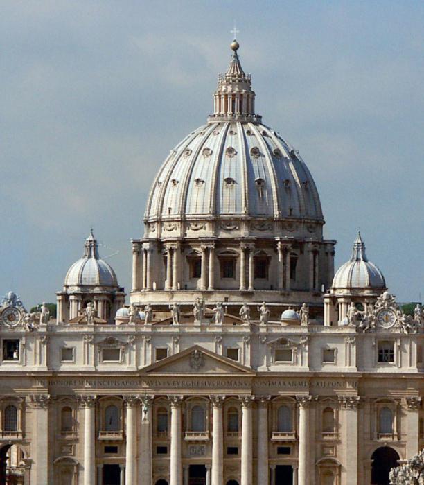купол церкви название
