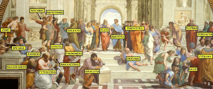 афинская школа рафаэль санти описание