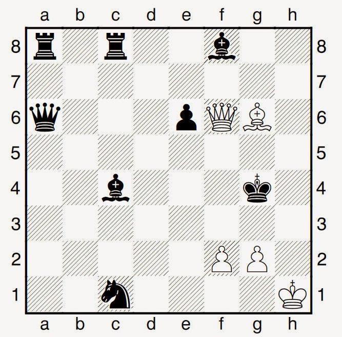 Азы для гроссмейстера. Сицилианская защита