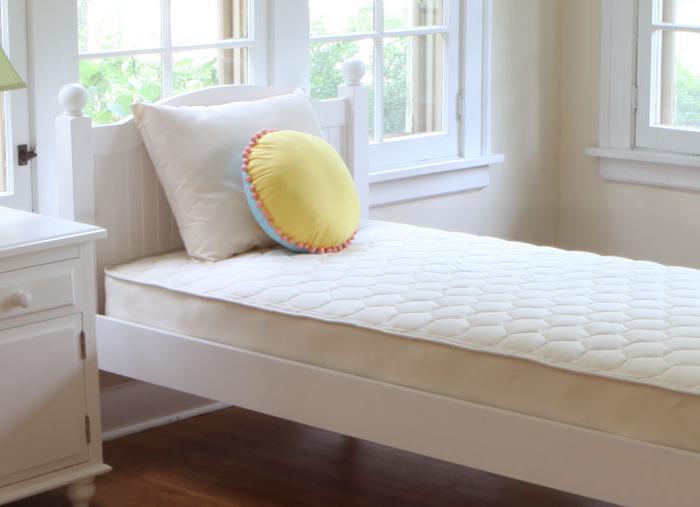 стандартные размеры матрасов для кроватей