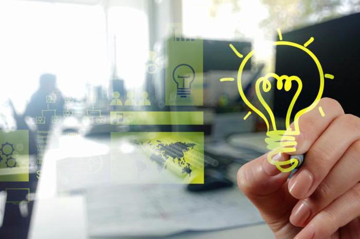 перспективные идеи бизнеса