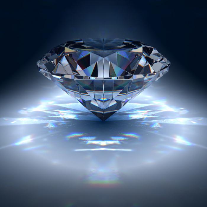 Имя Алмаз. Значение и происхожение