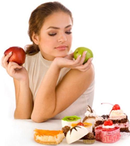 как рассчитать калории чтобы похудеть калькулятор