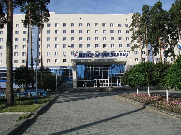 Больницы в балахне