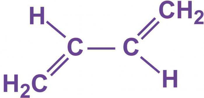 гидрированный бутадиен нитрильный каучук