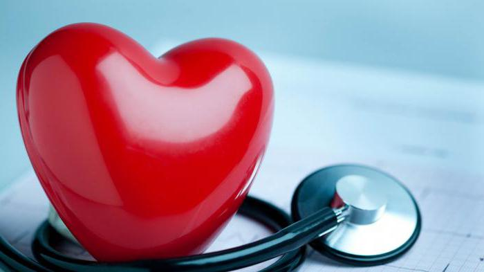 хроническая недостаточность кровообращения классификация