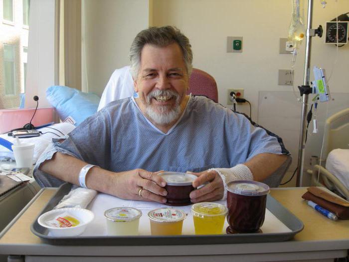 Острый и хронический панкреатит